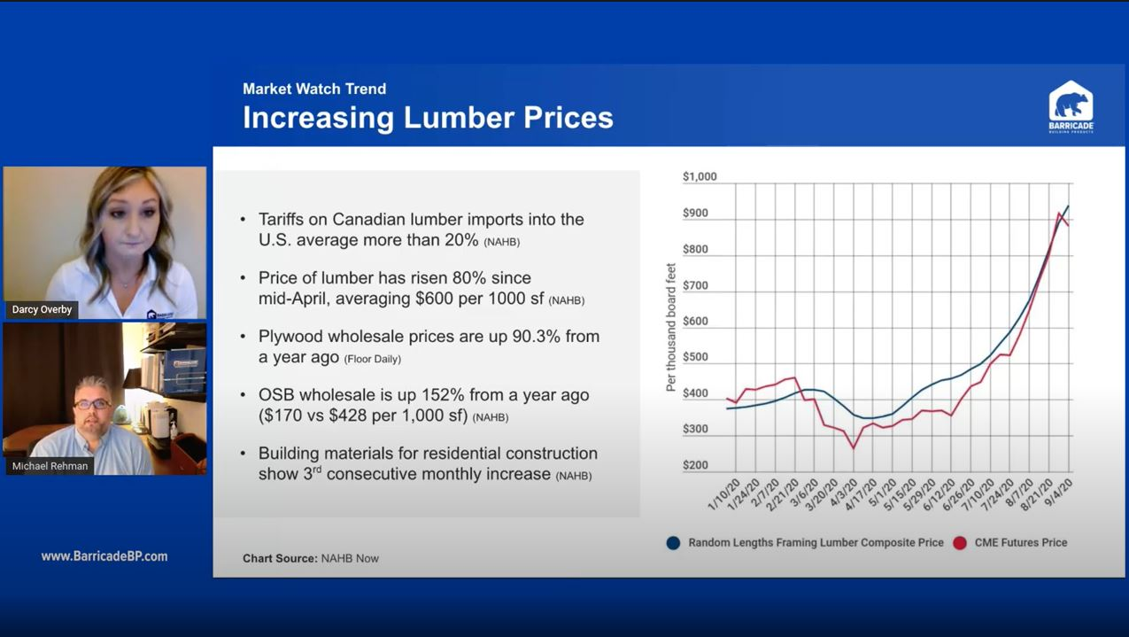 Blog Post Image for Webinar: Rising Lumber Costs and Alternatives to OSB